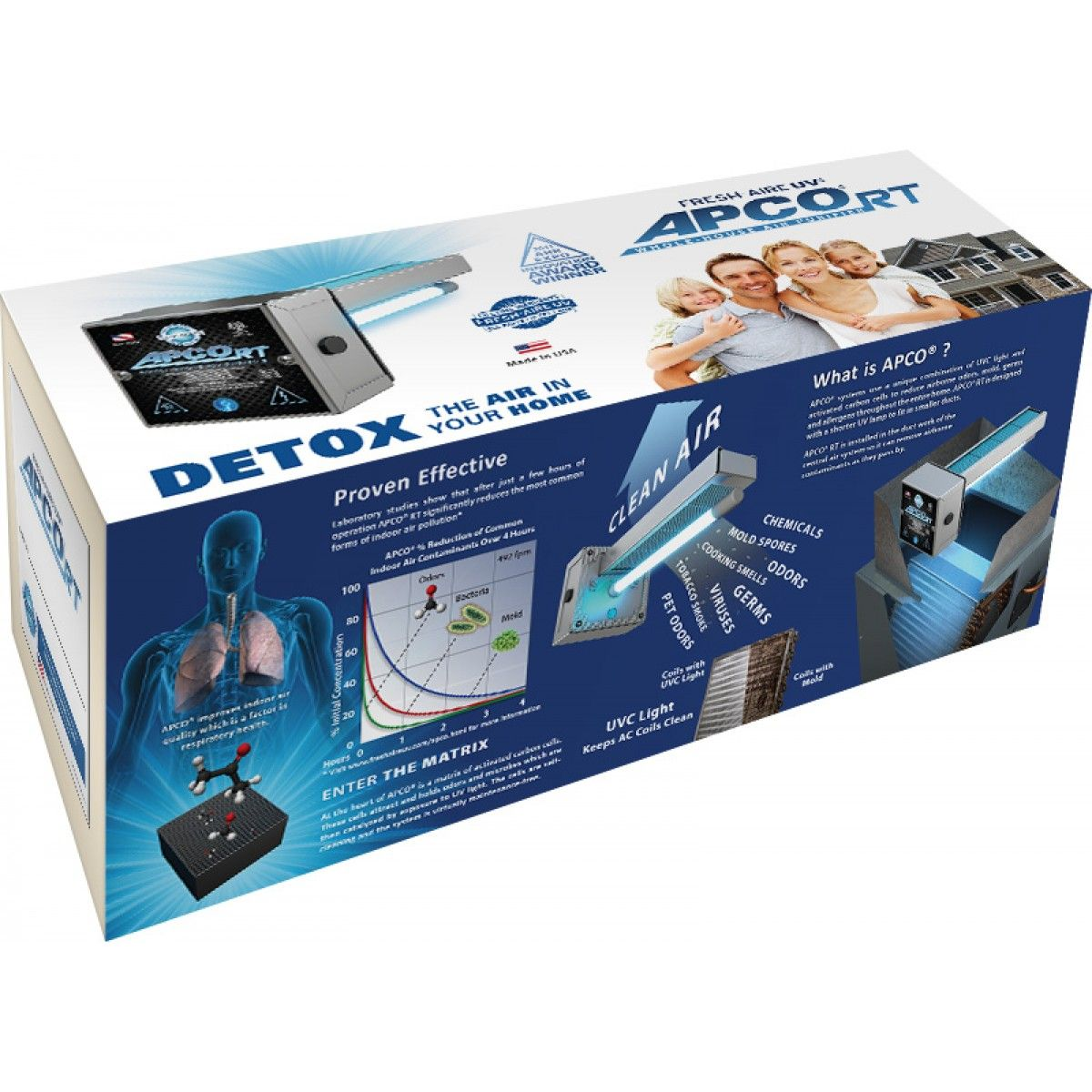 Apco In Duct Air Purifier