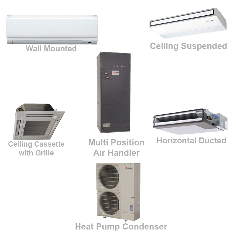 Mitsubishi Commercial Mini Split Ductless AC System