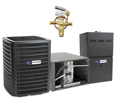 Direct Comfort 2.5 Ton 14 SEER 60K BTU 96% Two Stage Natural Gas System Horizontal