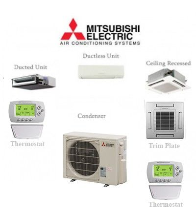 Mitsubishi P-Series 12,000 BTU Ductless Mini Split air conditioner