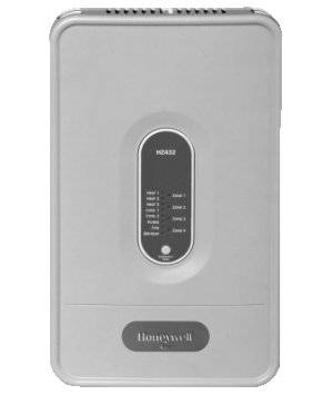 TrueZONE® HZ432 Panel