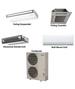 Mitsubishi P-Series 30K BTU Ductless Mini Split air conditioner