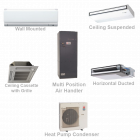 Mitsubishi Ductless Mini Split Cooling Only System