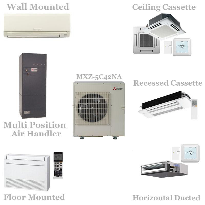 Mitsubishi 5 Zone Mini Split Ductless Heat Pump Ac System 42 000 Btu Cost
